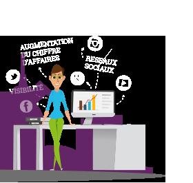 Comment attirer et fidéliser les clients ?
